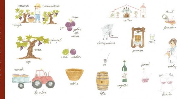 diccionari del vi