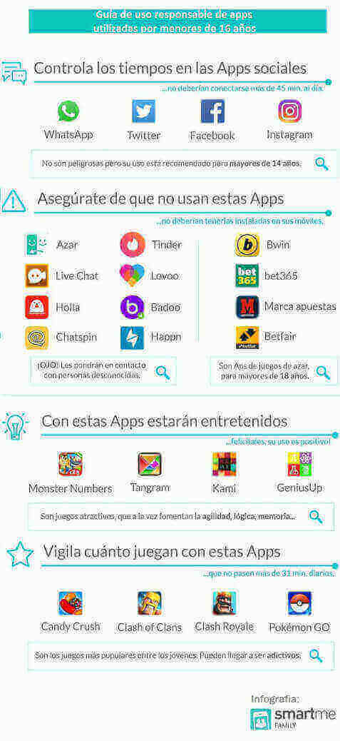Guia responsable uso movil web